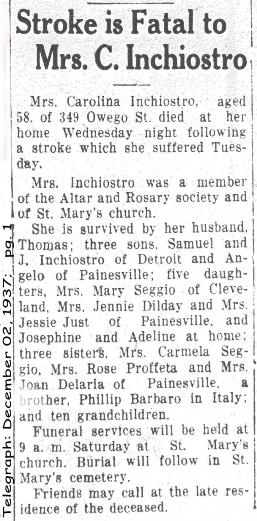 inchiostro (concetta barbera) 1937 obituary