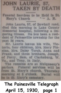 loria (giovanni) 1930 obituary